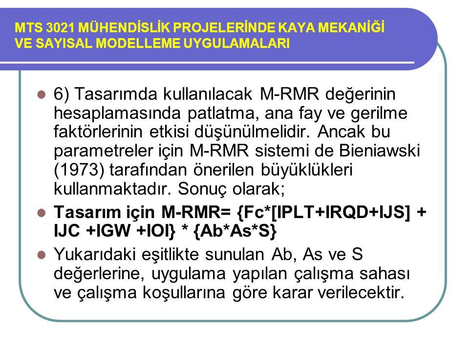 Tasarım için M-RMR= {Fc*[IPLT+IRQD+IJS] + IJC +IGW +IOI} * {Ab*As*S}